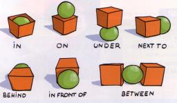 In the Newness of Prepositions